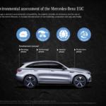 El uso de los materiales y recursos en el EQC de Mercedes-Benz